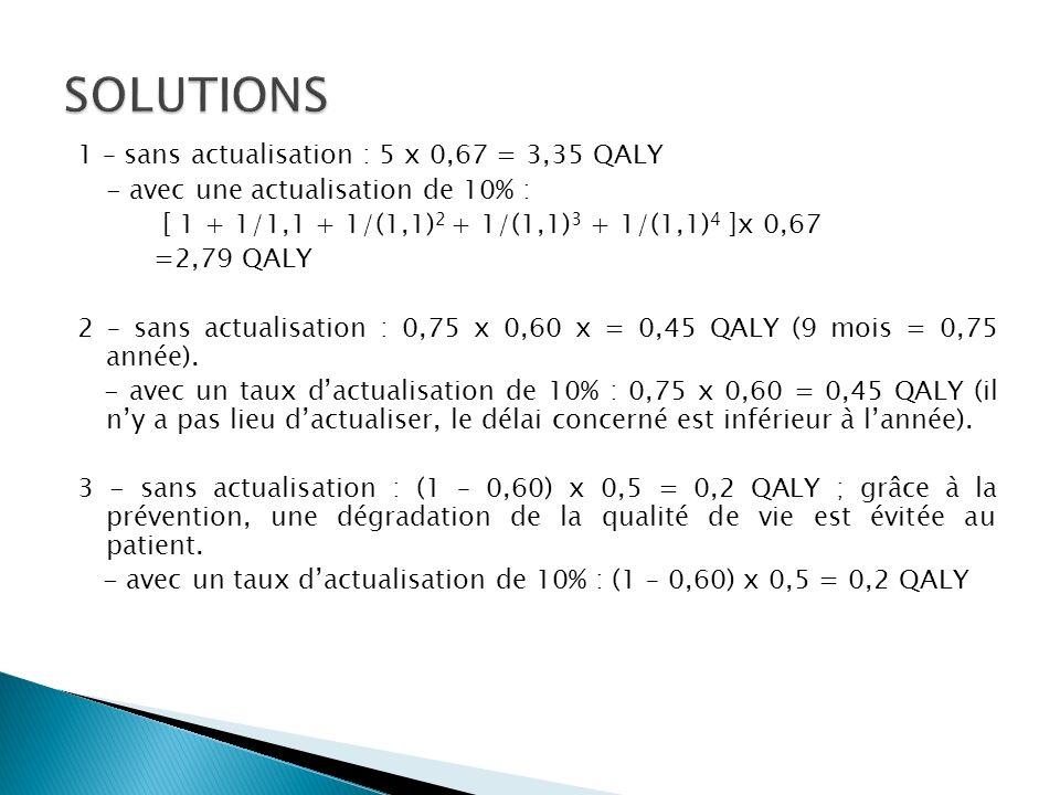 1 – sans actualisation : 5 x 0,67 = 3,35 QALY - avec une actualisation de 10% : [ 1 + 1/1,1 + 1/(1,1) 2 + 1/(1,1) 3 + 1/(1,1) 4 ]x 0,67 =2,79 QALY 2 – sans actualisation : 0,75 x 0,60 x = 0,45 QALY (9 mois = 0,75 année).