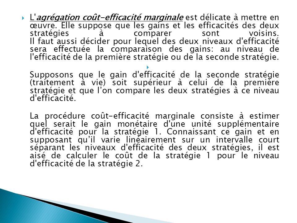 L agrégation coût-efficacité marginale est délicate à mettre en œuvre.