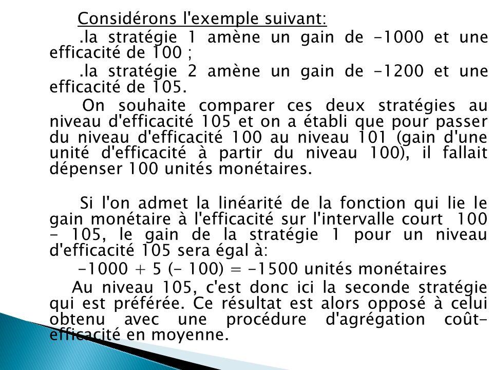 Considérons l'exemple suivant:.la stratégie 1 amène un gain de -1000 et une efficacité de 100 ;.la stratégie 2 amène un gain de -1200 et une efficacit