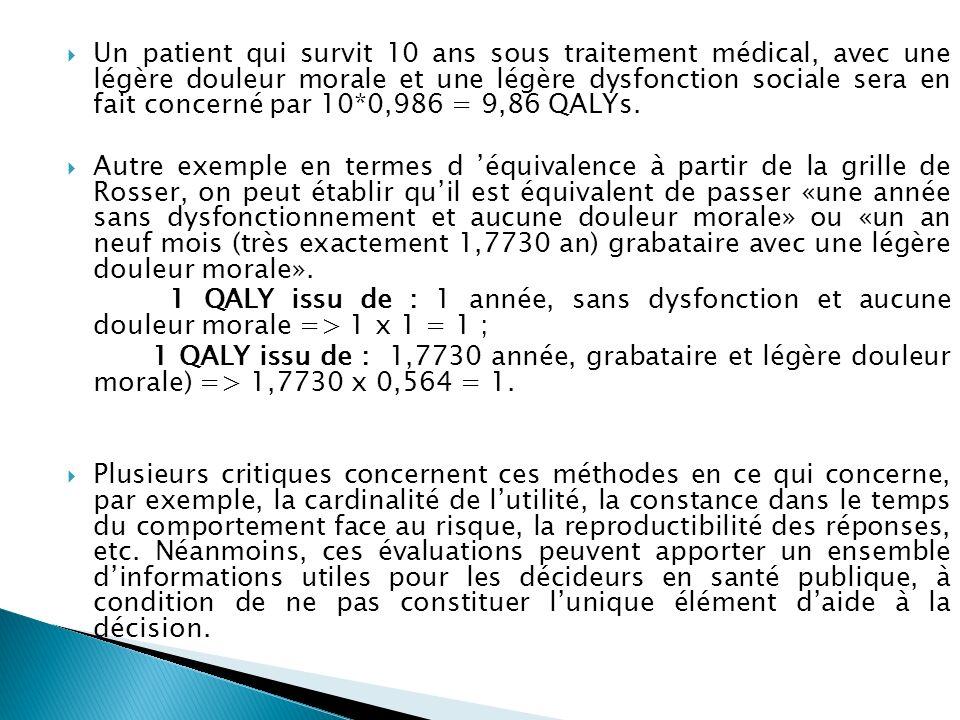 Un patient qui survit 10 ans sous traitement médical, avec une légère douleur morale et une légère dysfonction sociale sera en fait concerné par 10*0,986 = 9,86 QALYs.