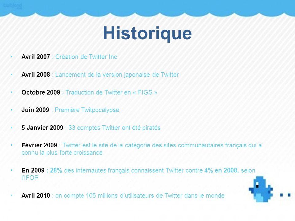 Historique Avril 2007 : Création de Twitter Inc Avril 2008 : Lancement de la version japonaise de Twitter Octobre 2009 : Traduction de Twitter en « FI