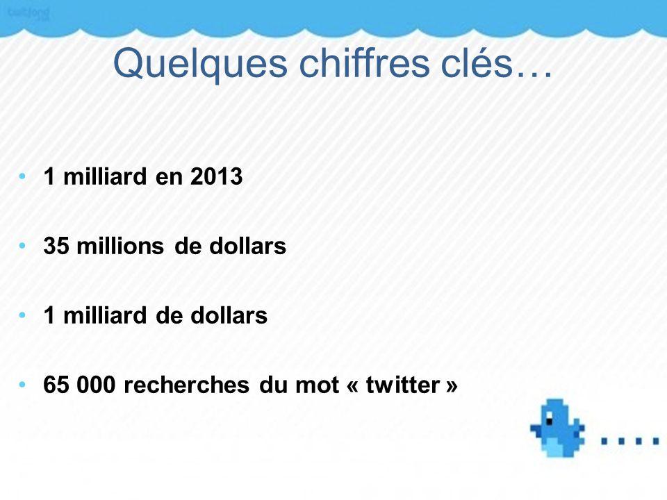 Quelques chiffres clés… 1 milliard en 2013 35 millions de dollars 1 milliard de dollars 65 000 recherches du mot « twitter »