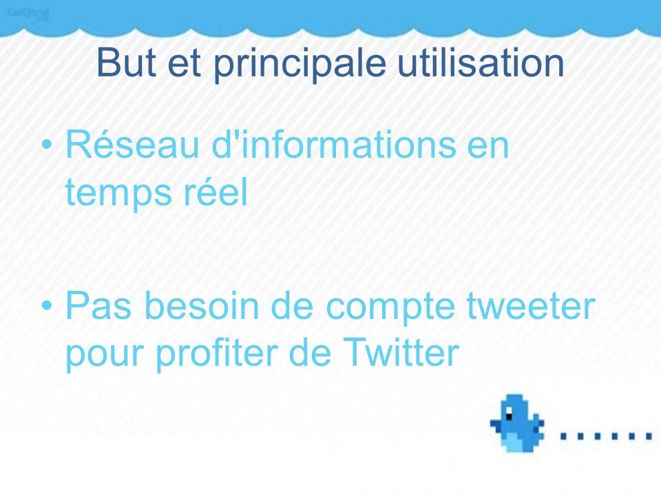 But et principale utilisation Réseau d'informations en temps réel Pas besoin de compte tweeter pour profiter de Twitter