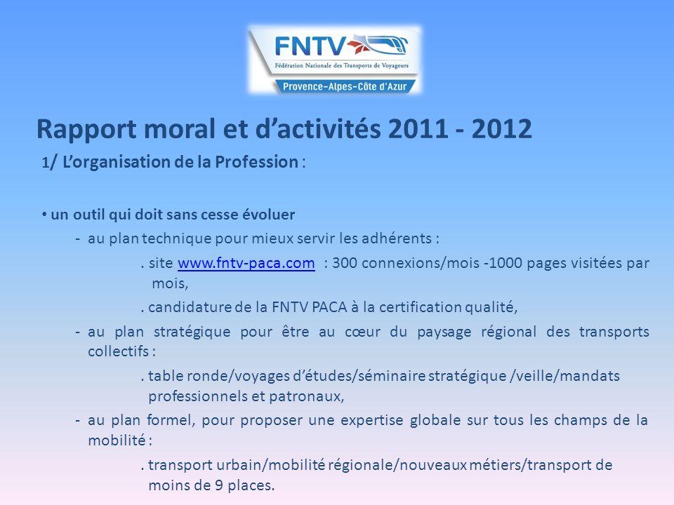 Rapport moral et dactivités 2011 - 2012 1/ Lorganisation de la Profession : un outil qui doit sans cesse évoluer (suite) - au plan éthique, pour défendre une certaine idée de la Profession :.