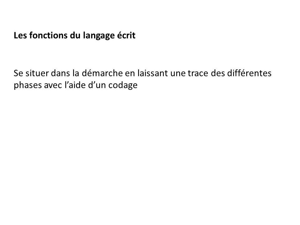 Les fonctions du langage écrit Se situer dans la démarche en laissant une trace des différentes phases avec laide dun codage
