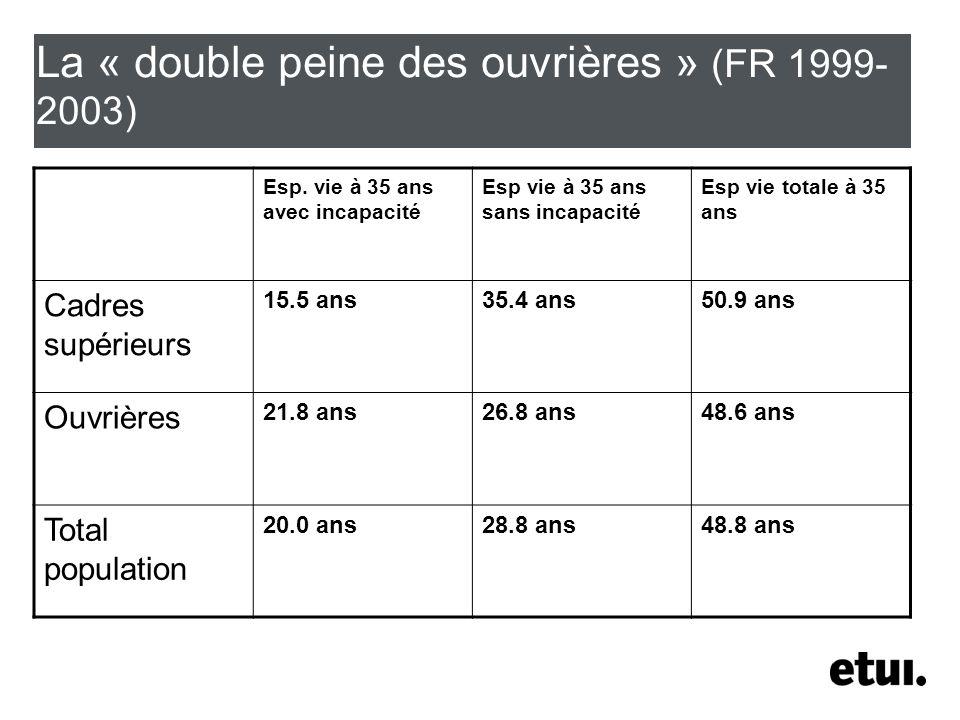La « double peine des ouvrières » (FR 1999- 2003) Esp.