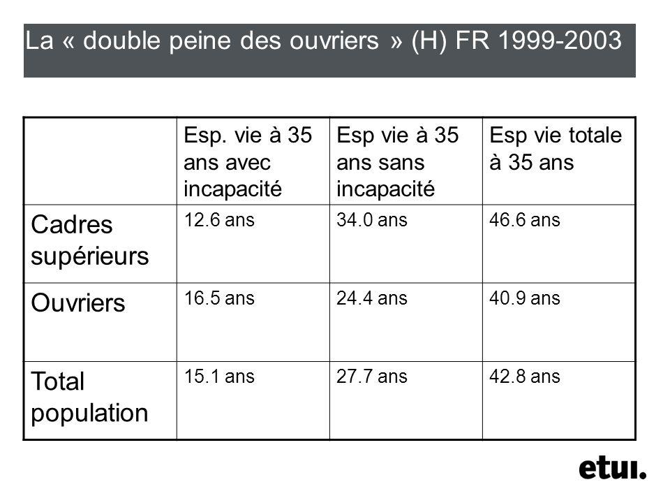 La « double peine des ouvriers » (H) FR 1999-2003 Esp.