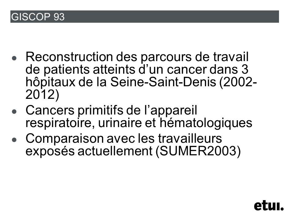 GISCOP 93 Reconstruction des parcours de travail de patients atteints dun cancer dans 3 hôpitaux de la Seine-Saint-Denis (2002- 2012) Cancers primitifs de lappareil respiratoire, urinaire et hématologiques Comparaison avec les travailleurs exposés actuellement (SUMER2003)