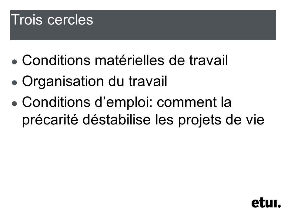 Trois cercles Conditions matérielles de travail Organisation du travail Conditions demploi: comment la précarité déstabilise les projets de vie