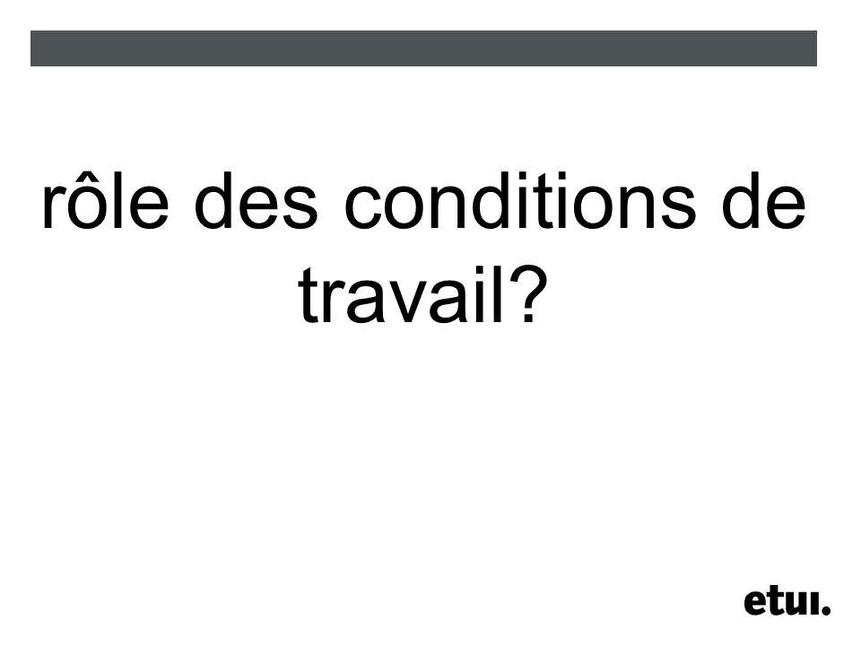 Unité « conditions de travail, santé et sécurité » de lInstitut Syndical Européen http://www.etui.org/fr lvogel@etui.org