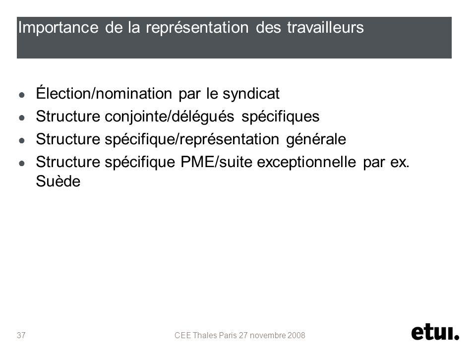 Importance de la représentation des travailleurs Élection/nomination par le syndicat Structure conjointe/délégués spécifiques Structure spécifique/représentation générale Structure spécifique PME/suite exceptionnelle par ex.