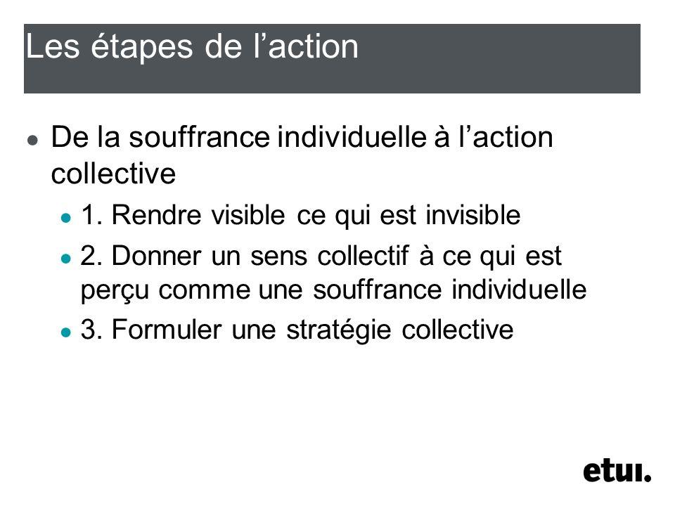 Les étapes de laction De la souffrance individuelle à laction collective 1.