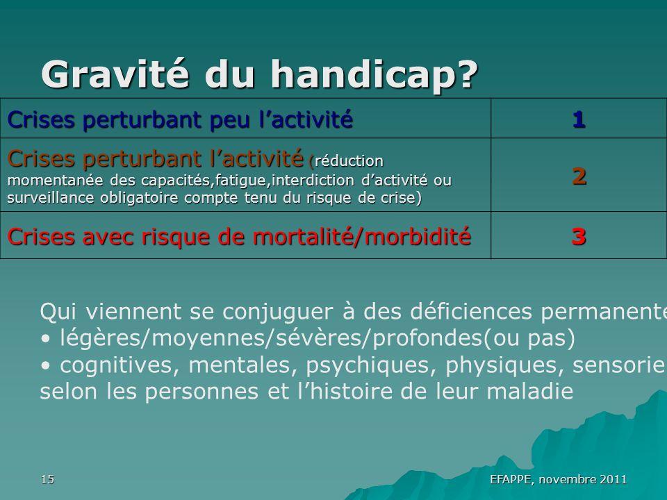 15 EFAPPE, novembre 2011 Gravité du handicap? Crises perturbant peu lactivité 1 Crises perturbant lactivité (réduction momentanée des capacités,fatigu