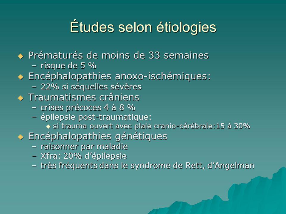 Études selon étiologies Prématurés de moins de 33 semaines Prématurés de moins de 33 semaines –risque de 5 % Encéphalopathies anoxo-ischémiques: Encép