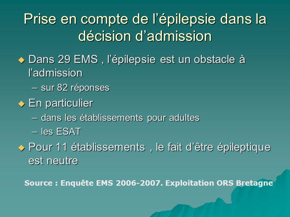 Prise en compte de lépilepsie dans la décision dadmission Dans 29 EMS, lépilepsie est un obstacle à ladmission Dans 29 EMS, lépilepsie est un obstacle