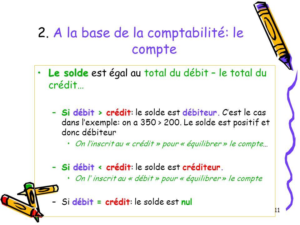 11 2. A la base de la comptabilité: le compte Le soldeLe solde est égal au total du débit – le total du crédit… –Si débit > crédit –Si débit > crédit: