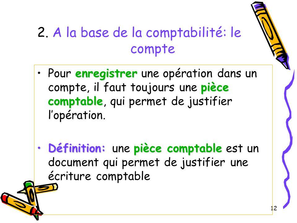 12 2. A la base de la comptabilité: le compte enregistrer pièce comptablePour enregistrer une opération dans un compte, il faut toujours une pièce com