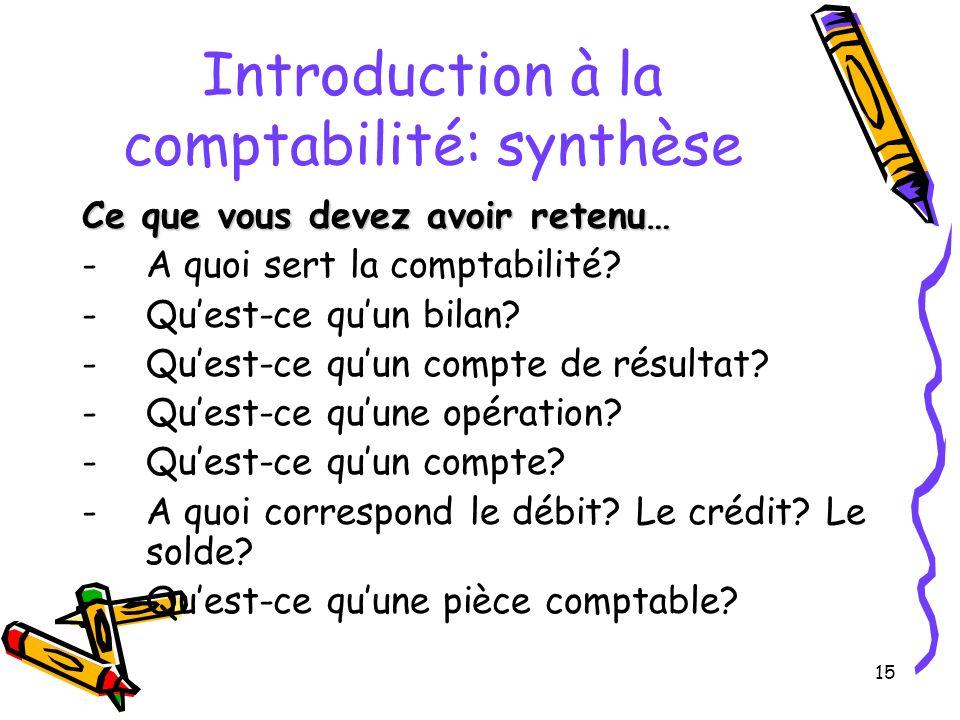 15 Introduction à la comptabilité: synthèse Ce que vous devez avoir retenu… -A quoi sert la comptabilité? -Quest-ce quun bilan? -Quest-ce quun compte