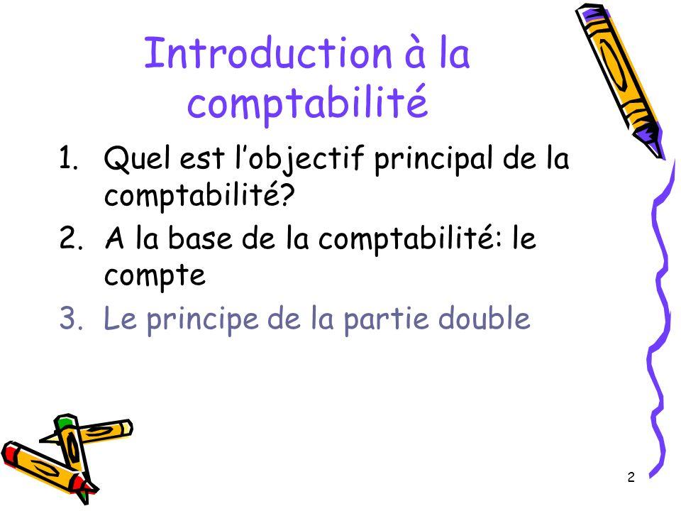 2 Introduction à la comptabilité 1.Quel est lobjectif principal de la comptabilité? 2.A la base de la comptabilité: le compte 3.Le principe de la part
