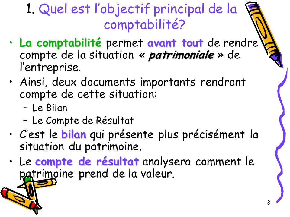 3 1. Quel est lobjectif principal de la comptabilité? La comptabilitéavant tout patrimonialeLa comptabilité permet avant tout de rendre compte de la s