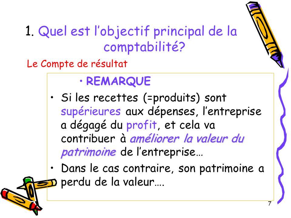 7 1. Quel est lobjectif principal de la comptabilité? Le Compte de résultat REMARQUE améliorer la valeur du patrimoineSi les recettes (=produits) sont