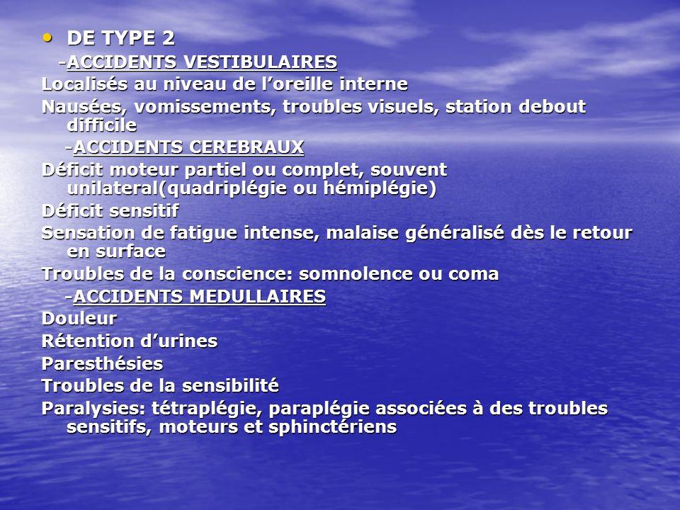 DE TYPE 2 DE TYPE 2 -ACCIDENTS VESTIBULAIRES -ACCIDENTS VESTIBULAIRES Localisés au niveau de loreille interne Nausées, vomissements, troubles visuels,