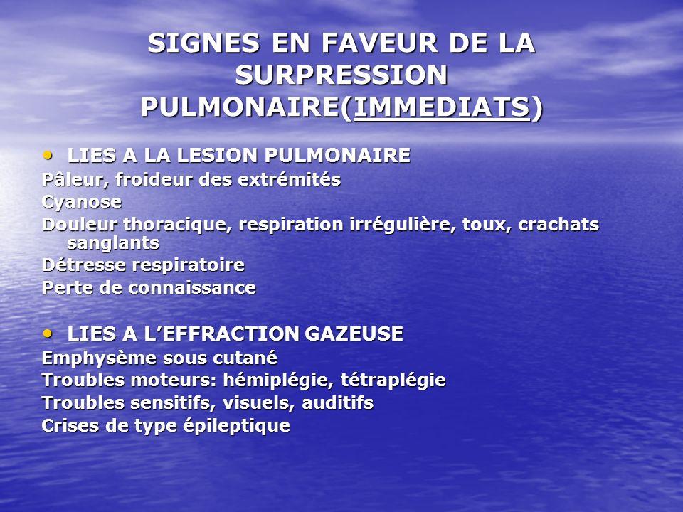SIGNES EN FAVEUR DE LA SURPRESSION PULMONAIRE(IMMEDIATS) LIES A LA LESION PULMONAIRE LIES A LA LESION PULMONAIRE Pâleur, froideur des extrémités Cyano