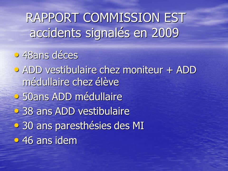RAPPORT COMMISSION EST accidents signalés en 2009 RAPPORT COMMISSION EST accidents signalés en 2009 48ans déces 48ans déces ADD vestibulaire chez moni
