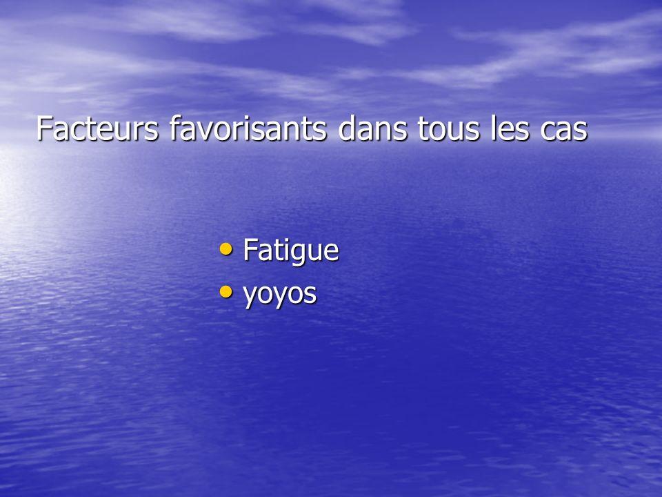 Facteurs favorisants dans tous les cas Fatigue Fatigue yoyos yoyos