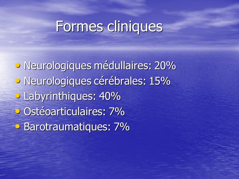 Formes cliniques Formes cliniques Neurologiques médullaires: 20% Neurologiques médullaires: 20% Neurologiques cérébrales: 15% Neurologiques cérébrales
