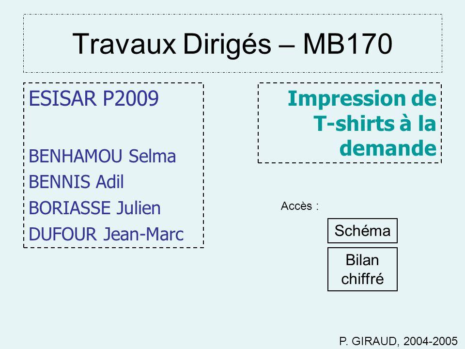 Travaux Dirigés – MB170 ESISAR P2009 BENHAMOU Selma BENNIS Adil BORIASSE Julien DUFOUR Jean-Marc Impression de T-shirts à la demande P. GIRAUD, 2004-2