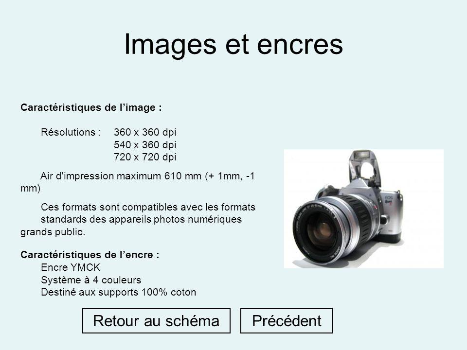 Images et encres Caractéristiques de limage : Résolutions :360 x 360 dpi 540 x 360 dpi 720 x 720 dpi Air d'impression maximum 610 mm (+ 1mm, -1 mm) Ce