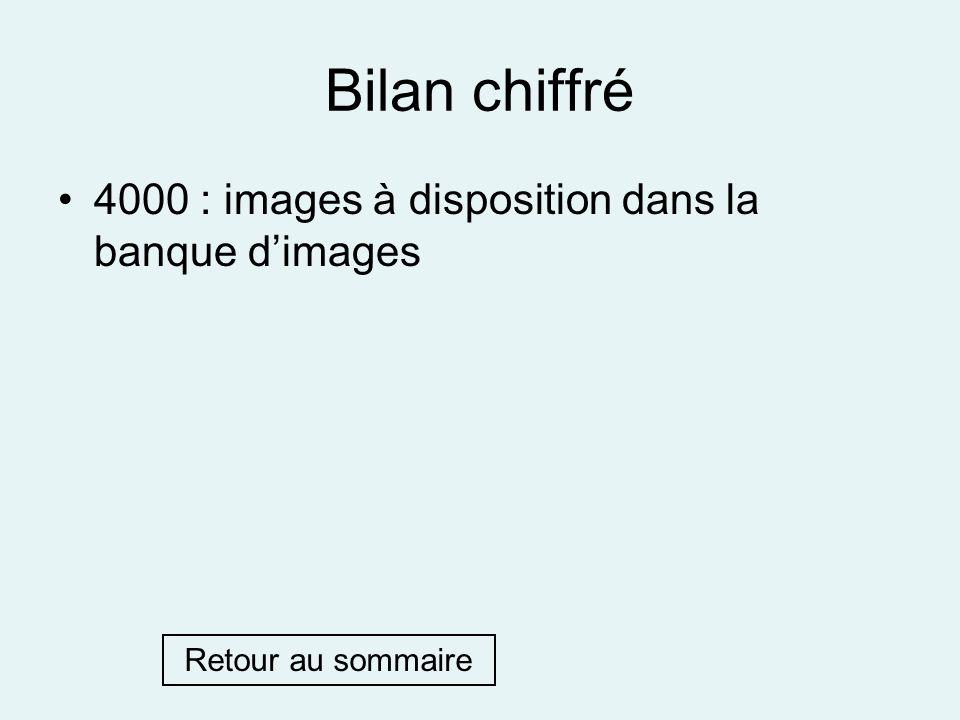 Bilan chiffré 4000 : images à disposition dans la banque dimages Retour au sommaire