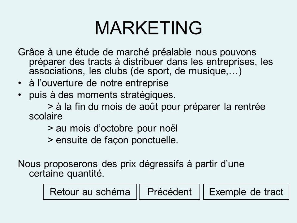 MARKETING Grâce à une étude de marché préalable nous pouvons préparer des tracts à distribuer dans les entreprises, les associations, les clubs (de sp