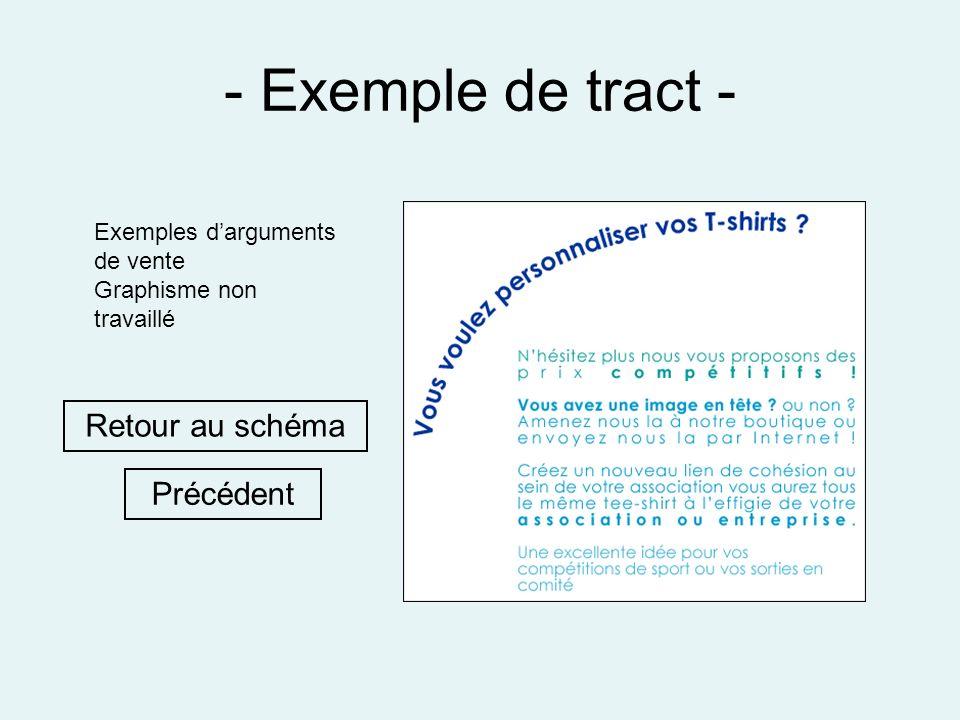 Exemples darguments de vente Graphisme non travaillé Retour au schéma Précédent - Exemple de tract -