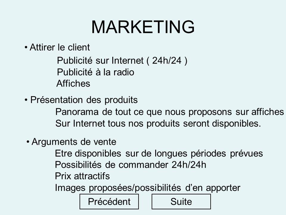 MARKETING Présentation des produits Attirer le client Publicité sur Internet ( 24h/24 ) Publicité à la radio Affiches Panorama de tout ce que nous pro