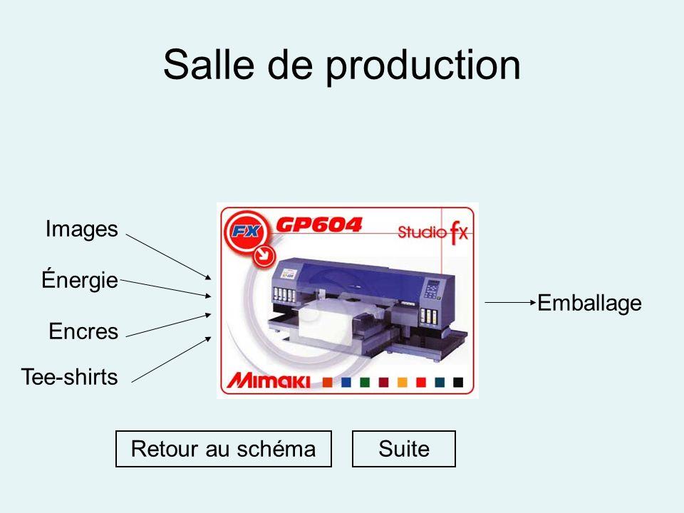 Salle de production Images Tee-shirts Emballage Encres Énergie Retour au schémaSuite