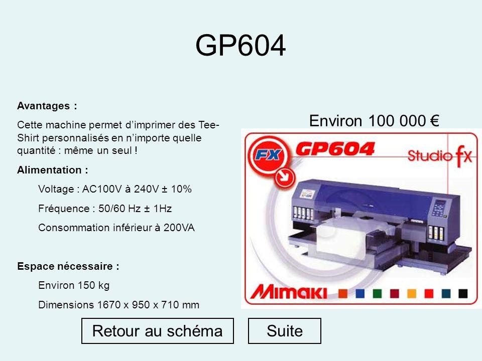 GP604 Caractéristiques techniques : 4 têtes Piezo Encres YMCK Support moins de 2kg Hauteur des têtes (0 à + 130 mm) Interface IEE-1284 ECP mode, IEE-1394 Commande MRL-ESC/P Retour au schéma PrécédentSuite