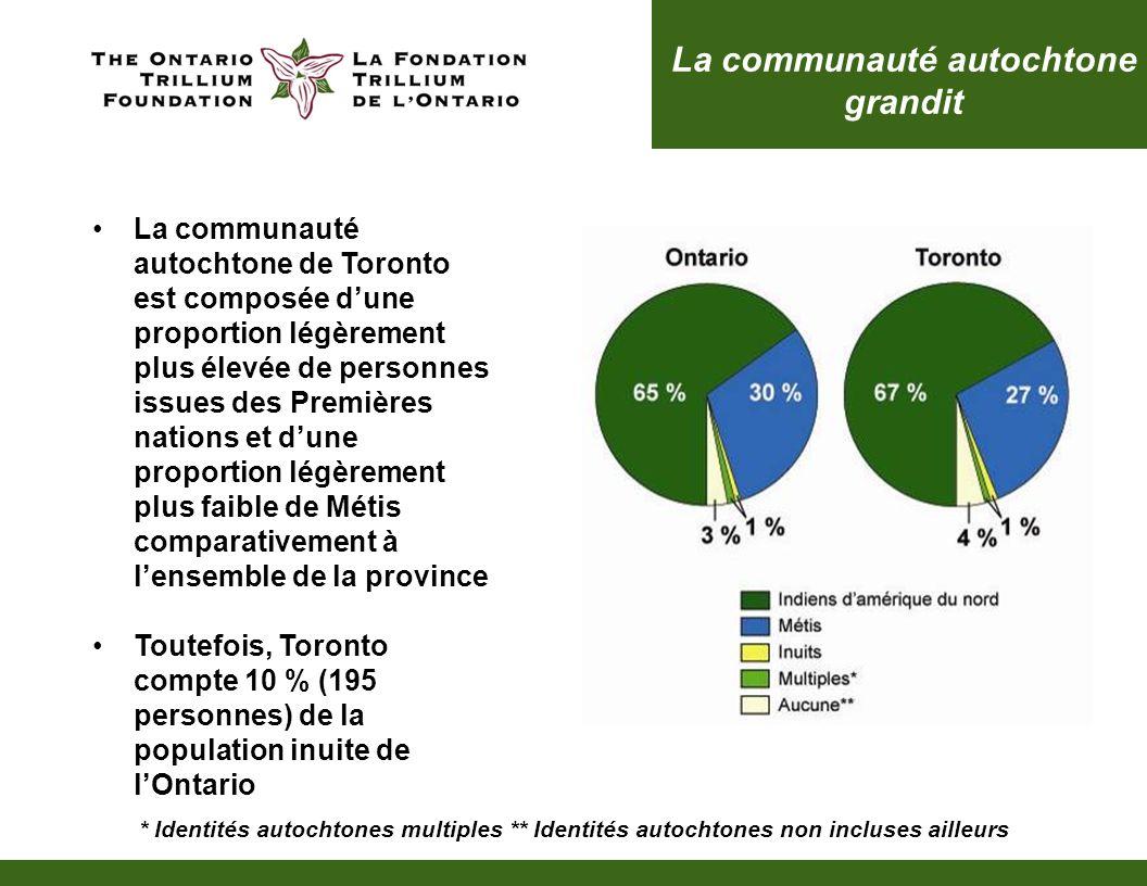 La communauté autochtone de Toronto est composée dune proportion légèrement plus élevée de personnes issues des Premières nations et dune proportion l