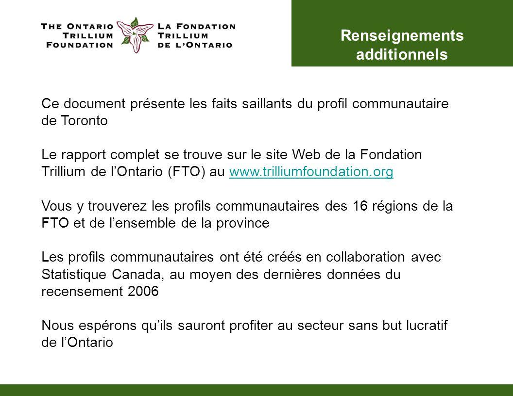 Renseignements additionnels Ce document présente les faits saillants du profil communautaire de Toronto Le rapport complet se trouve sur le site Web d