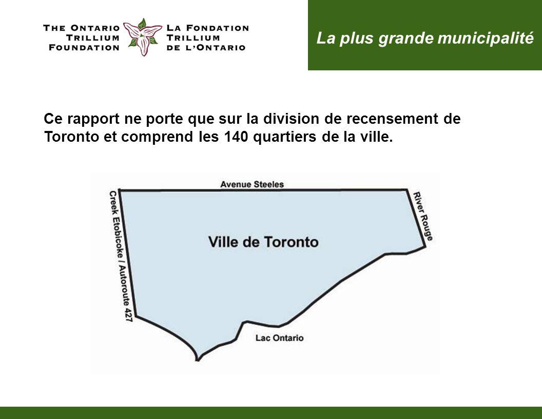 La plus grande municipalité Ce rapport ne porte que sur la division de recensement de Toronto et comprend les 140 quartiers de la ville.