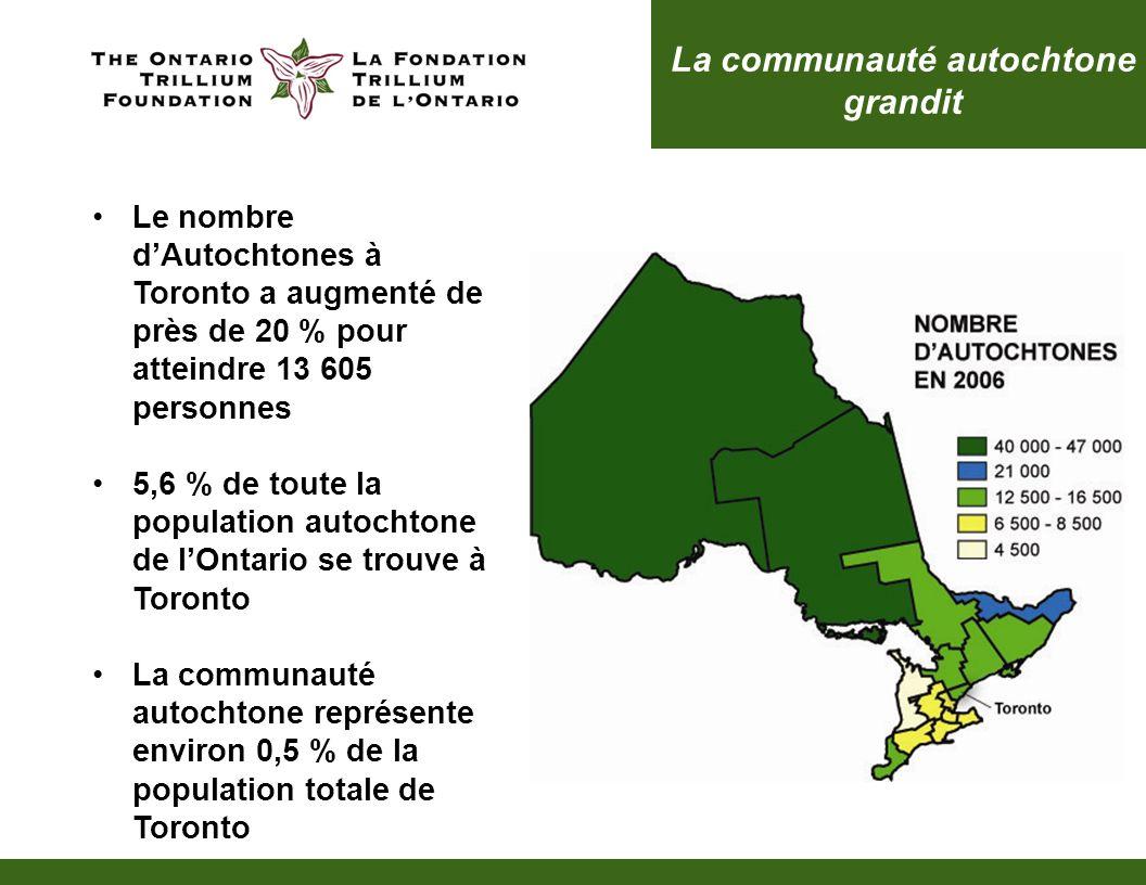 La communauté autochtone grandit Le nombre dAutochtones à Toronto a augmenté de près de 20 % pour atteindre 13 605 personnes 5,6 % de toute la population autochtone de lOntario se trouve à Toronto La communauté autochtone représente environ 0,5 % de la population totale de Toronto