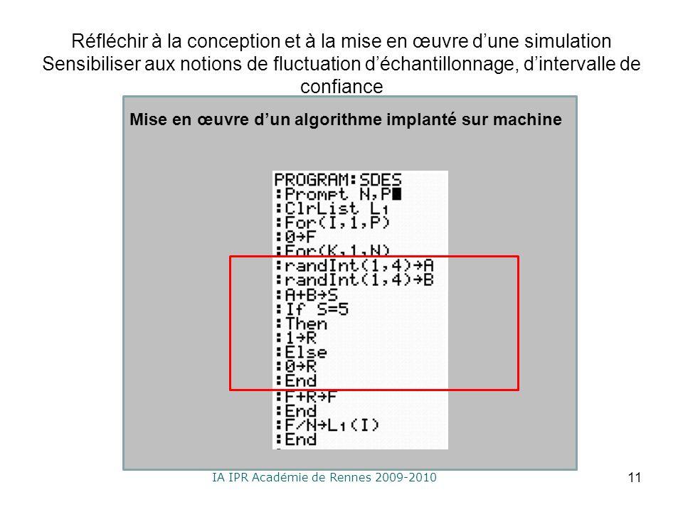 IA IPR Académie de Rennes 2009-2010 Réfléchir à la conception et à la mise en œuvre dune simulation Sensibiliser aux notions de fluctuation déchantillonnage, dintervalle de confiance 11 Mise en œuvre dun algorithme implanté sur machine