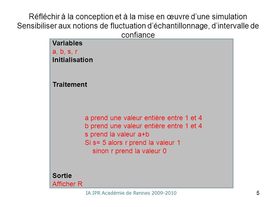 IA IPR Académie de Rennes 2009-2010 Réfléchir à la conception et à la mise en œuvre dune simulation Sensibiliser aux notions de fluctuation déchantillonnage, dintervalle de confiance 5 Variables a, b, s, r Initialisation Traitement a prend une valeur entière entre 1 et 4 b prend une valeur entière entre 1 et 4 s prend la valeur a+b Si s= 5 alors r prend la valeur 1 sinon r prend la valeur 0 Sortie Afficher R