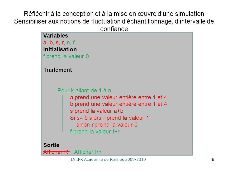 IA IPR Académie de Rennes 2009-2010 Réfléchir à la conception et à la mise en œuvre dune simulation Sensibiliser aux notions de fluctuation déchantillonnage, dintervalle de confiance 6 Variables a, b, s, r, n, f Initialisation f prend la valeur 0 Traitement Pour k allant de 1 à n a prend une valeur entière entre 1 et 4 b prend une valeur entière entre 1 et 4 s prend la valeur a+b Si s= 5 alors r prend la valeur 1 sinon r prend la valeur 0 f prend la valeur f+r Sortie Afficher R Afficher f/n