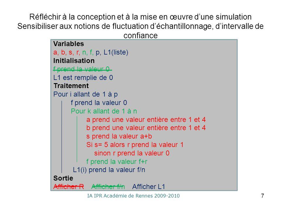 IA IPR Académie de Rennes 2009-2010 Réfléchir à la conception et à la mise en œuvre dune simulation Sensibiliser aux notions de fluctuation déchantillonnage, dintervalle de confiance 7 Variables a, b, s, r, n, f, p, L1(liste) Initialisation f prend la valeur 0 L1 est remplie de 0 Traitement Pour i allant de 1 à p f prend la valeur 0 Pour k allant de 1 à n a prend une valeur entière entre 1 et 4 b prend une valeur entière entre 1 et 4 s prend la valeur a+b Si s= 5 alors r prend la valeur 1 sinon r prend la valeur 0 f prend la valeur f+r L1(i) prend la valeur f/n Sortie Afficher R Afficher f/n Afficher L1