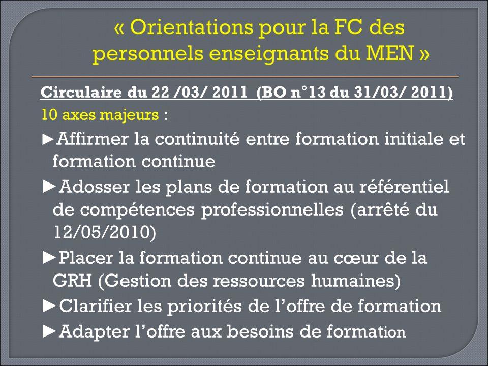Circulaire du 22 /03/ 2011 (BO n°13 du 31/03/ 2011) 10 axes majeurs : Affirmer la continuité entre formation initiale et formation continue Adosser le