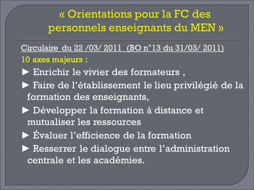 Circulaire du 22 /03/ 2011 (BO n°13 du 31/03/ 2011) 10 axes majeurs : Enrichir le vivier des formateurs, Faire de létablissement le lieu privilégié de