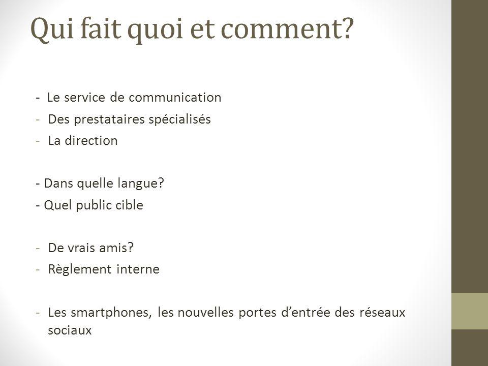 Qui fait quoi et comment? - Le service de communication -Des prestataires spécialisés -La direction - Dans quelle langue? - Quel public cible -De vrai