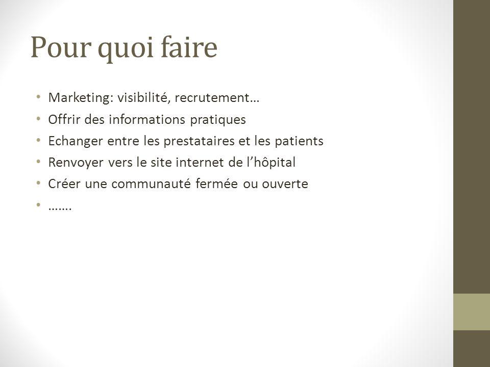 Pour quoi faire Marketing: visibilité, recrutement… Offrir des informations pratiques Echanger entre les prestataires et les patients Renvoyer vers le site internet de lhôpital Créer une communauté fermée ou ouverte …….